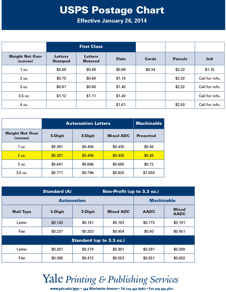 New usps postage rates effective january 26 2014 yale printing